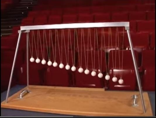 Pendulum Pattern Perception - IMA