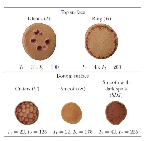 how-to-make-the-perfect-pancake-figure-3