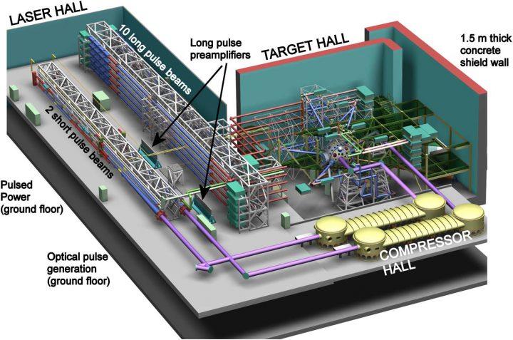 Laser-Experiments-for-Astrophysics-figure-1