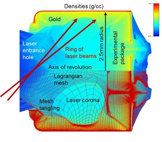 Laser-Experiments-for-Astrophysics-figure-3