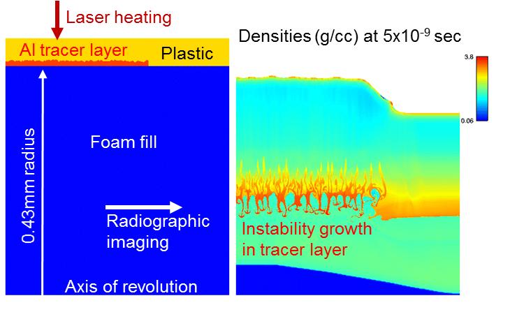 Laser-Experiments-for-Astrophysics-figure-4