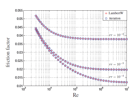 Urban-Maths-How-to-W-figure-2