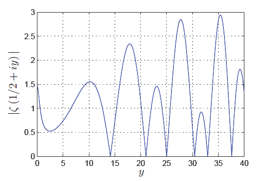 Urban-Maths-Picturing-the-Zeta-Function-figure-6
