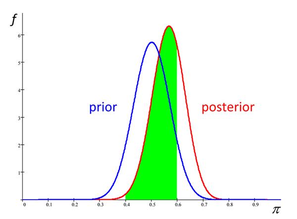 Editiorial-August-2017-Figure-1