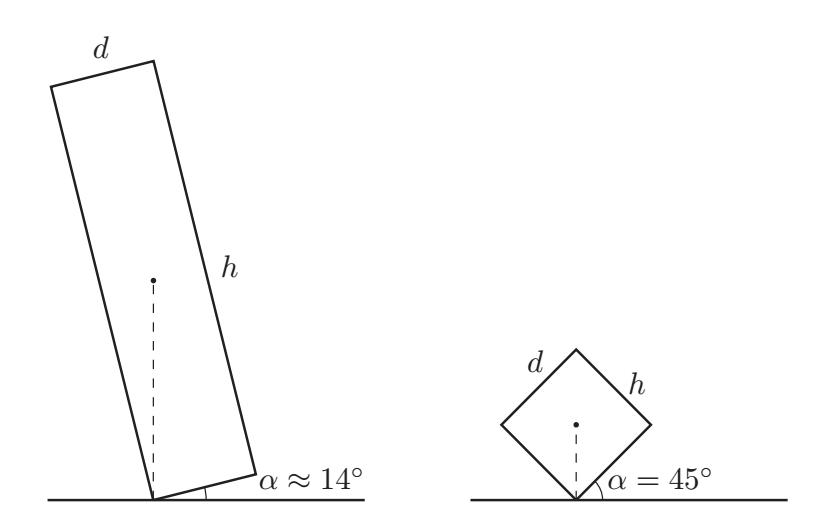 urban-maths-tipping-point-figure-1