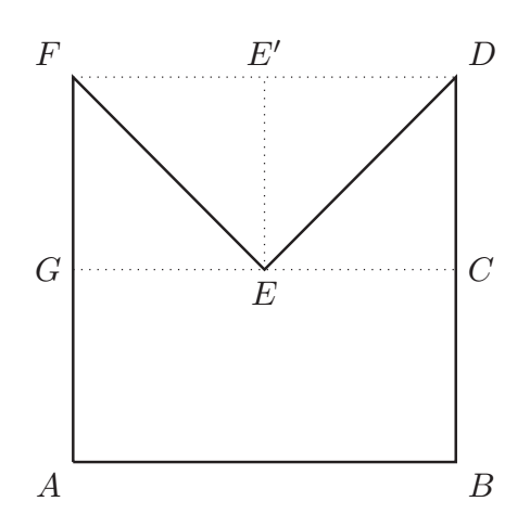 urban-maths-tipping-point-figure-3
