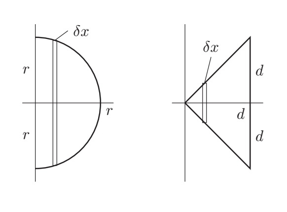 urban-maths-tipping-point-figure-4