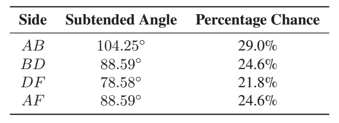 urban-maths-tipping-point-table-1