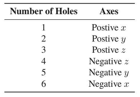 urban-maths-tipping-point-table-2