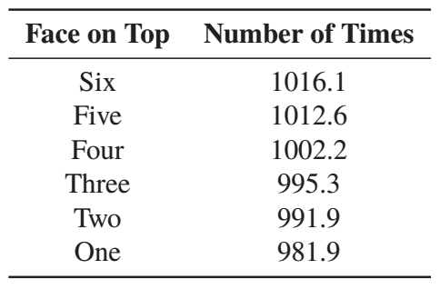 urban-maths-tipping-point-table-3