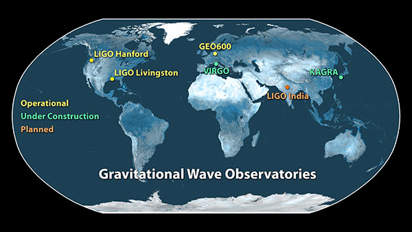 Gravitational Waves: a New Window on the Universe figure 5