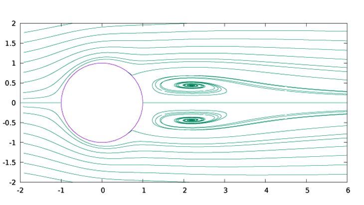 simulation-image