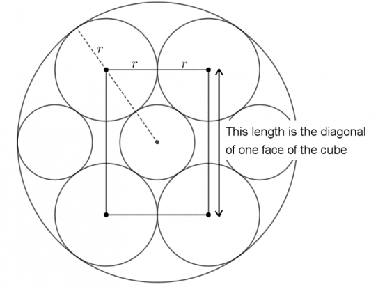 baubles solution cross section