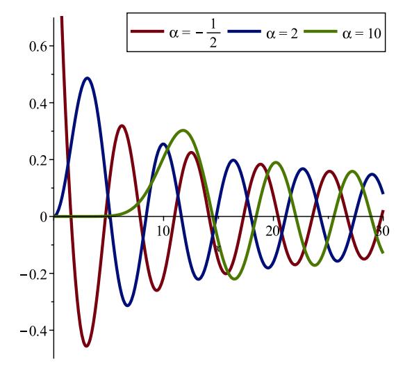 westward-ho-musing-on-mathematics-and-mechanics-figure-3